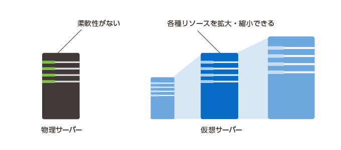 150413_scalability_01