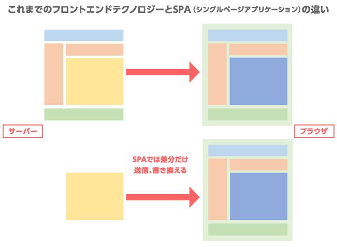 160201_speedup_spa