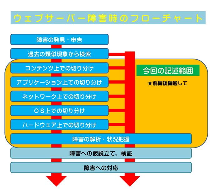 160307_serverfailure_25