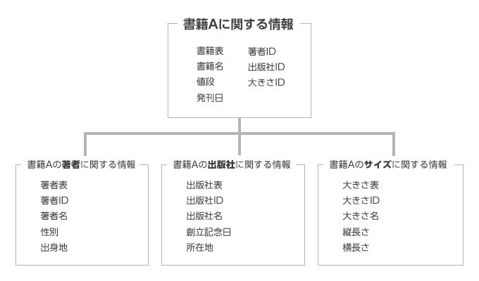 20160509図-02